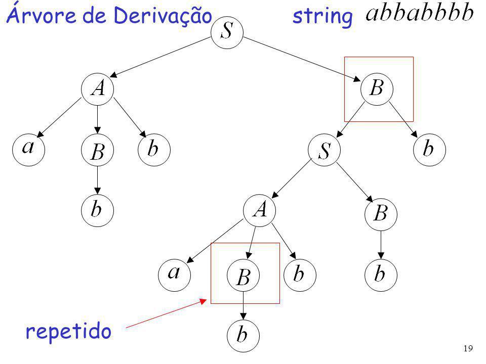 19 repetido Árvore de Derivaçãostring