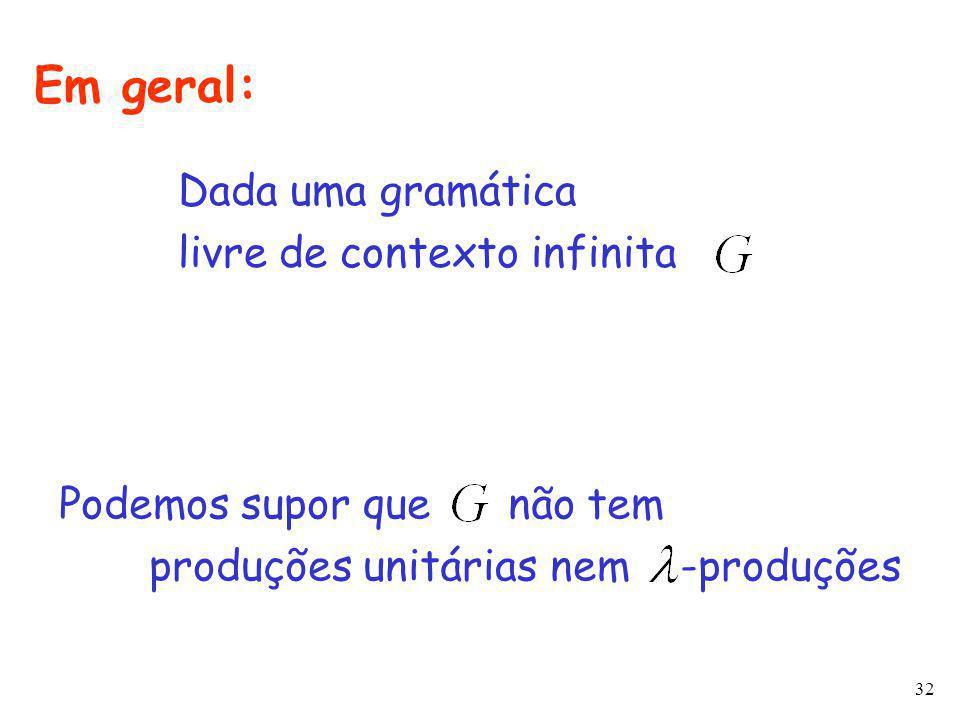32 Em geral: Dada uma gramática livre de contexto infinita Podemos supor que não tem produções unitárias nem -produções