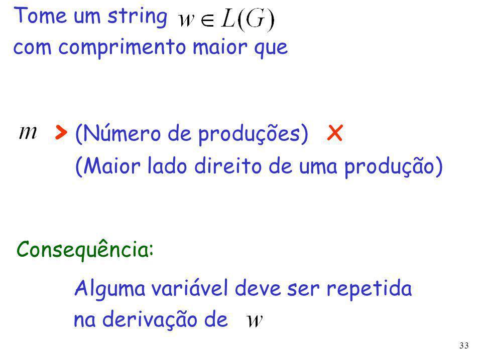 33 Tome um string com comprimento maior que Alguma variável deve ser repetida na derivação de (Número de produções) x (Maior lado direito de uma produção) > Consequência: