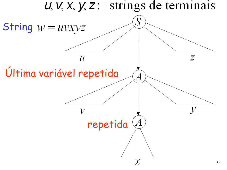 34 Última variável repetida String repetida