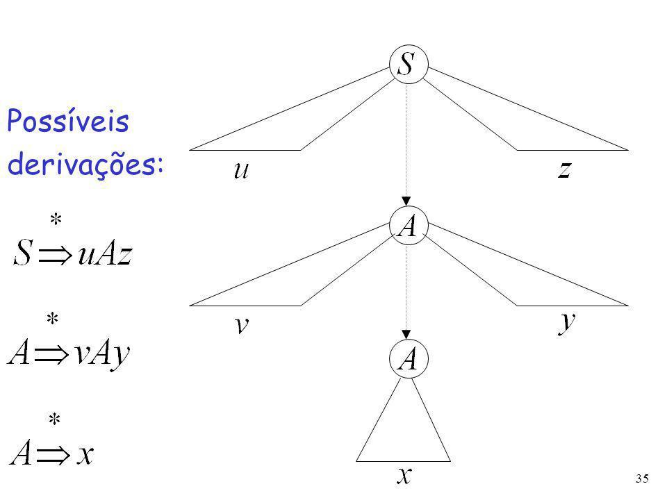 35 Possíveis derivações: