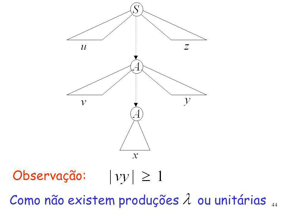 44 Observação: Como não existem produções ou unitárias