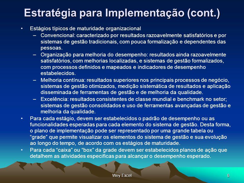 Wey Excel8 Estratégia para Implementação (cont.) Estágios típicos de maturidade organizacional –Convencional: caracterizado por resultados razoavelmen