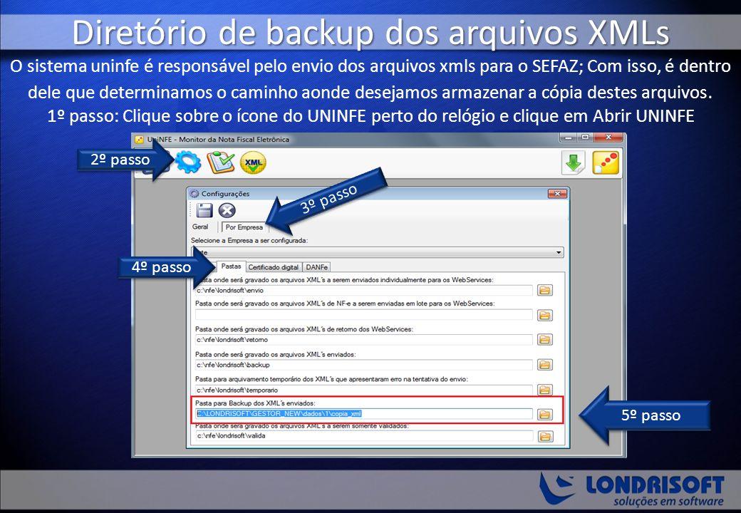Diretório de backup dos arquivos XMLs Diretório de backup dos arquivos XMLs O sistema uninfe é responsável pelo envio dos arquivos xmls para o SEFAZ;