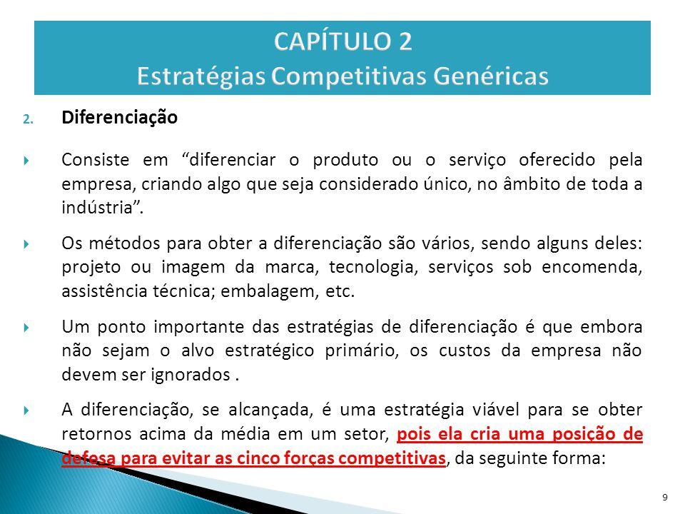 """2. Diferenciação  Consiste em """"diferenciar o produto ou o serviço oferecido pela empresa, criando algo que seja considerado único, no âmbito de toda"""