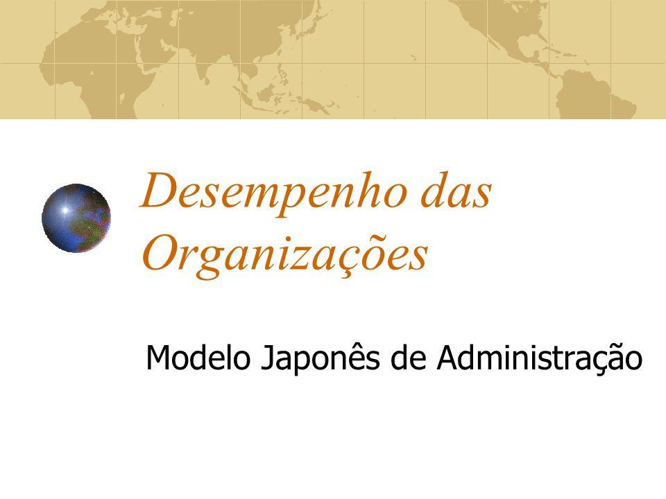 Desempenho das Organizações Modelo Japonês de Administração