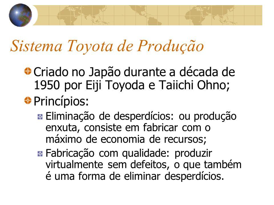 Sistema Toyota de Produção Criado no Japão durante a década de 1950 por Eiji Toyoda e Taiichi Ohno; Princípios: Eliminação de desperdícios: ou produção enxuta, consiste em fabricar com o máximo de economia de recursos; Fabricação com qualidade: produzir virtualmente sem defeitos, o que também é uma forma de eliminar desperdícios.