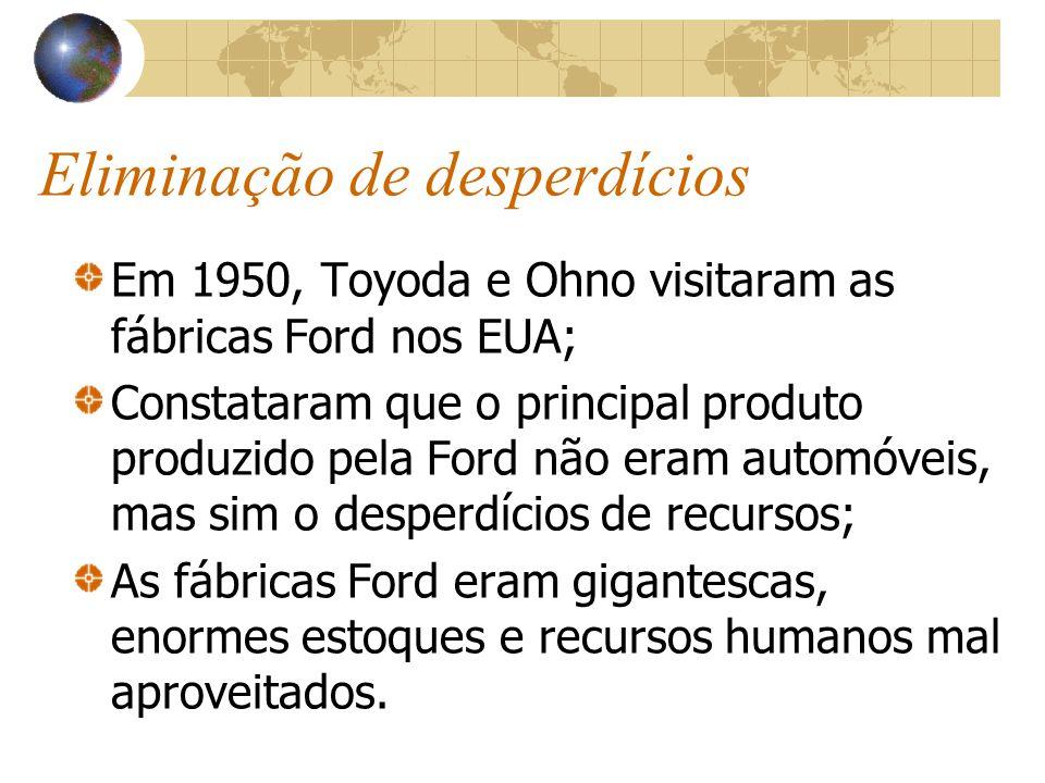 Eliminação de desperdícios Em 1950, Toyoda e Ohno visitaram as fábricas Ford nos EUA; Constataram que o principal produto produzido pela Ford não eram automóveis, mas sim o desperdícios de recursos; As fábricas Ford eram gigantescas, enormes estoques e recursos humanos mal aproveitados.