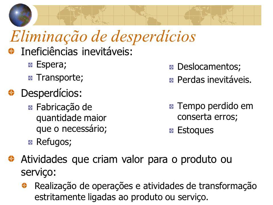 Eliminação de desperdícios Espera; Transporte; Fabricação de quantidade maior que o necessário; Refugos; Deslocamentos; Perdas inevitáveis.