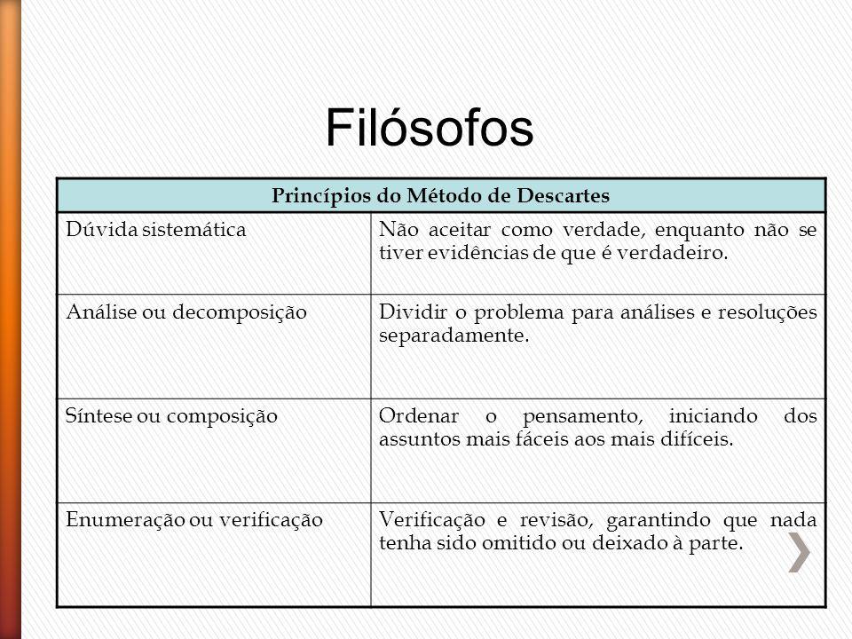 Filósofos Princípios do Método de Descartes Dúvida sistemáticaNão aceitar como verdade, enquanto não se tiver evidências de que é verdadeiro. Análise