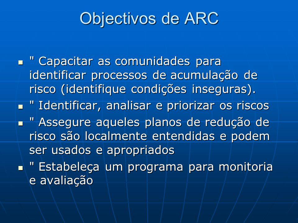 Objectivos de ARC Capacitar as comunidades para identificar processos de acumulação de risco (identifique condições inseguras).