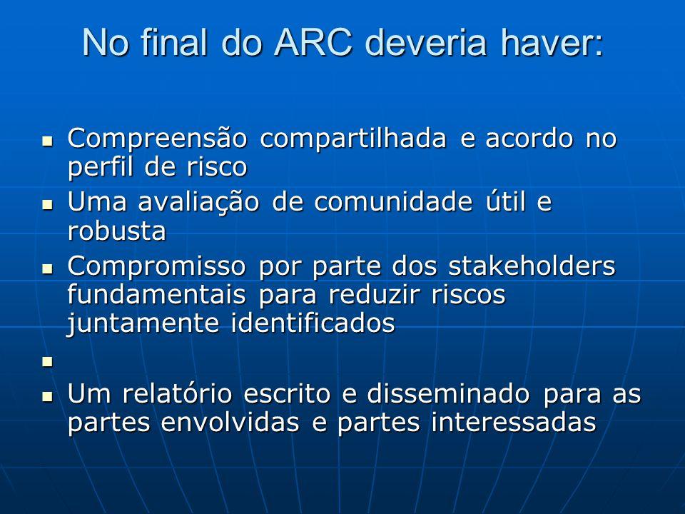No final do ARC deveria haver: Compreensão compartilhada e acordo no perfil de risco Compreensão compartilhada e acordo no perfil de risco Uma avaliaç