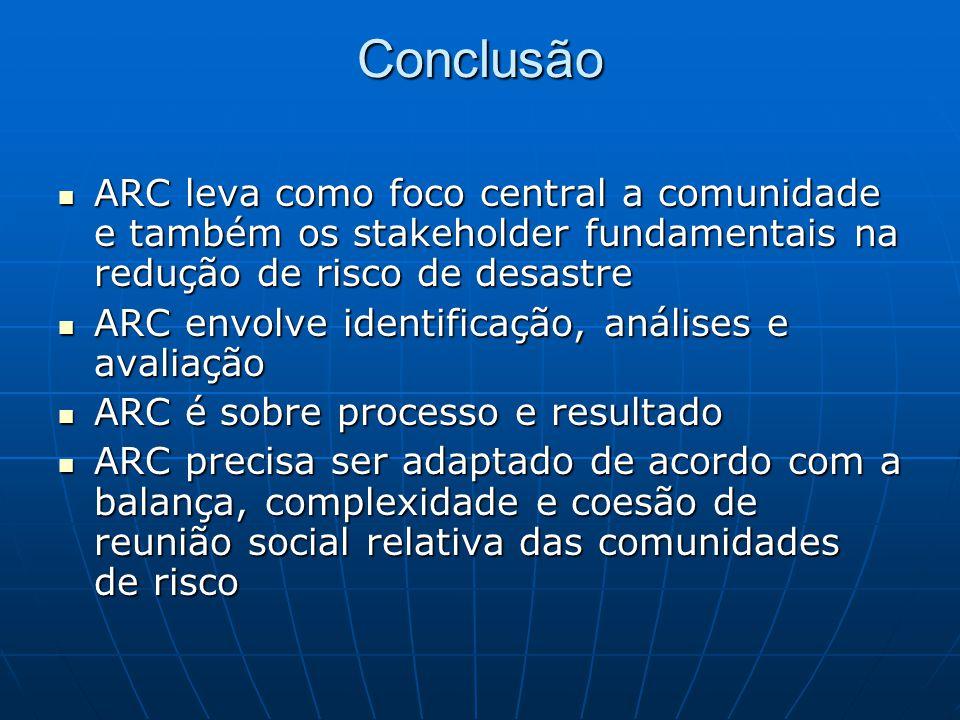 Conclusão ARC leva como foco central a comunidade e também os stakeholder fundamentais na redução de risco de desastre ARC leva como foco central a comunidade e também os stakeholder fundamentais na redução de risco de desastre ARC envolve identificação, análises e avaliação ARC envolve identificação, análises e avaliação ARC é sobre processo e resultado ARC é sobre processo e resultado ARC precisa ser adaptado de acordo com a balança, complexidade e coesão de reunião social relativa das comunidades de risco ARC precisa ser adaptado de acordo com a balança, complexidade e coesão de reunião social relativa das comunidades de risco