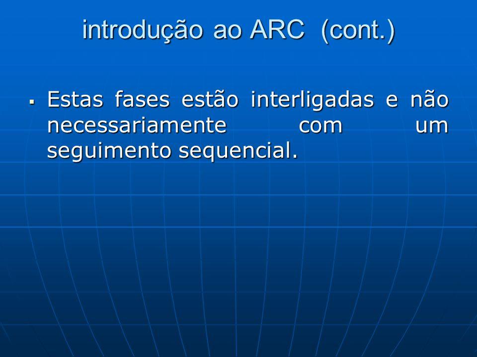 introdução ao ARC (cont.)  Estas fases estão interligadas e não necessariamente com um seguimento sequencial.
