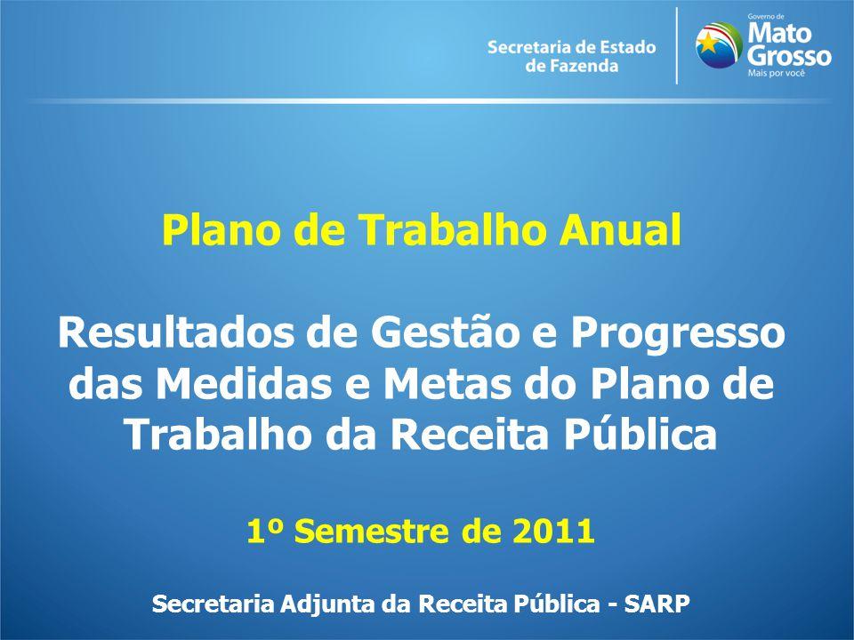 Plano de Trabalho Anual Resultados de Gestão e Progresso das Medidas e Metas do Plano de Trabalho da Receita Pública 1º Semestre de 2011 Secretaria Adjunta da Receita Pública - SARP