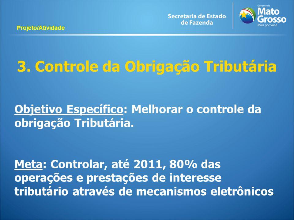 3. Controle da Obrigação Tributária Objetivo Específico: Melhorar o controle da obrigação Tributária. Meta: Controlar, até 2011, 80% das operações e p