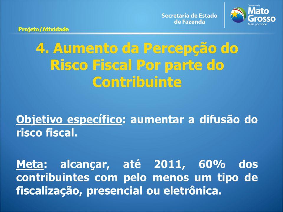 4. Aumento da Percepção do Risco Fiscal Por parte do Contribuinte Objetivo específico: aumentar a difusão do risco fiscal. Meta: alcançar, até 2011, 6