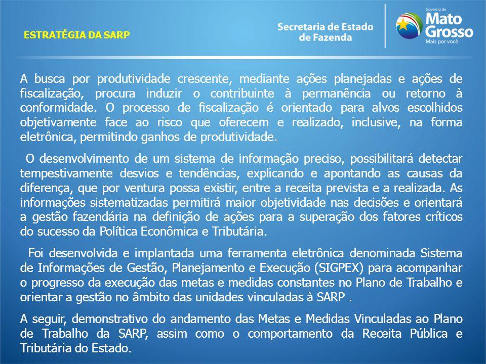 RESULTADOS DO 1º SEMESTRE DE 2011