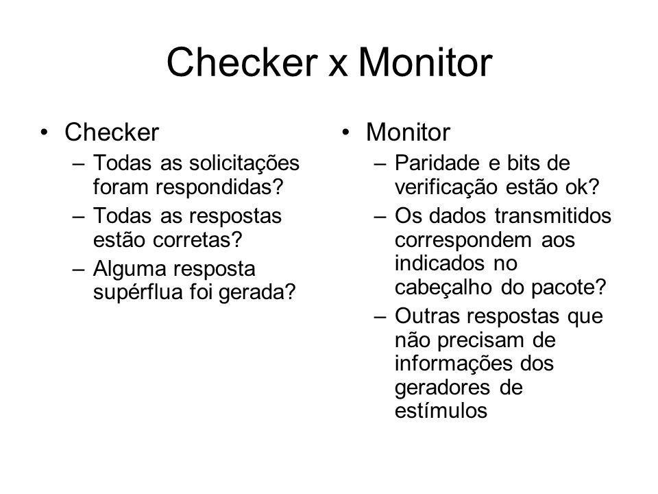 Checker x Monitor Checker –Todas as solicitações foram respondidas? –Todas as respostas estão corretas? –Alguma resposta supérflua foi gerada? Monitor