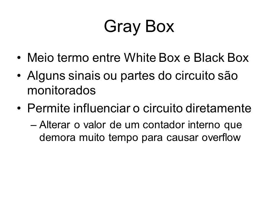 Gray Box Meio termo entre White Box e Black Box Alguns sinais ou partes do circuito são monitorados Permite influenciar o circuito diretamente –Alterar o valor de um contador interno que demora muito tempo para causar overflow