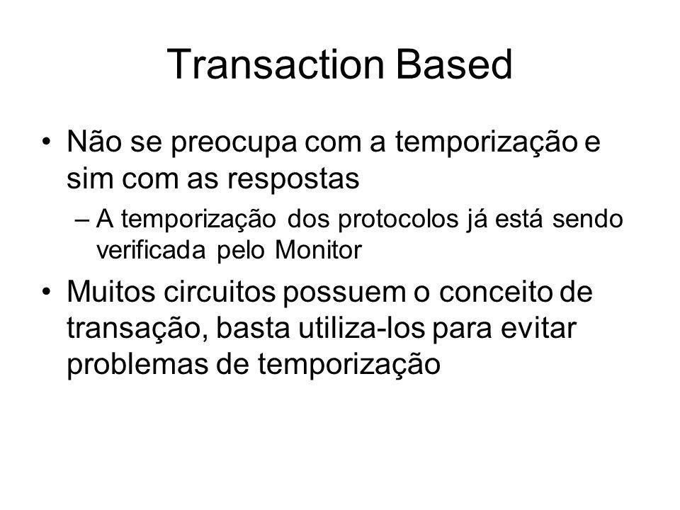 Transaction Based Não se preocupa com a temporização e sim com as respostas –A temporização dos protocolos já está sendo verificada pelo Monitor Muitos circuitos possuem o conceito de transação, basta utiliza-los para evitar problemas de temporização