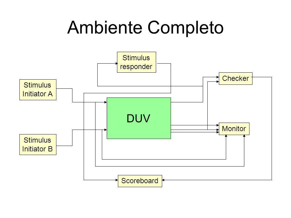 Monitor É um componente auto-contido que observa –As saídas do DUV verificando a corretude do protocolo –Entradas do DUV para verificar cobertura –Sinais internos do DUV para eventos de interesse