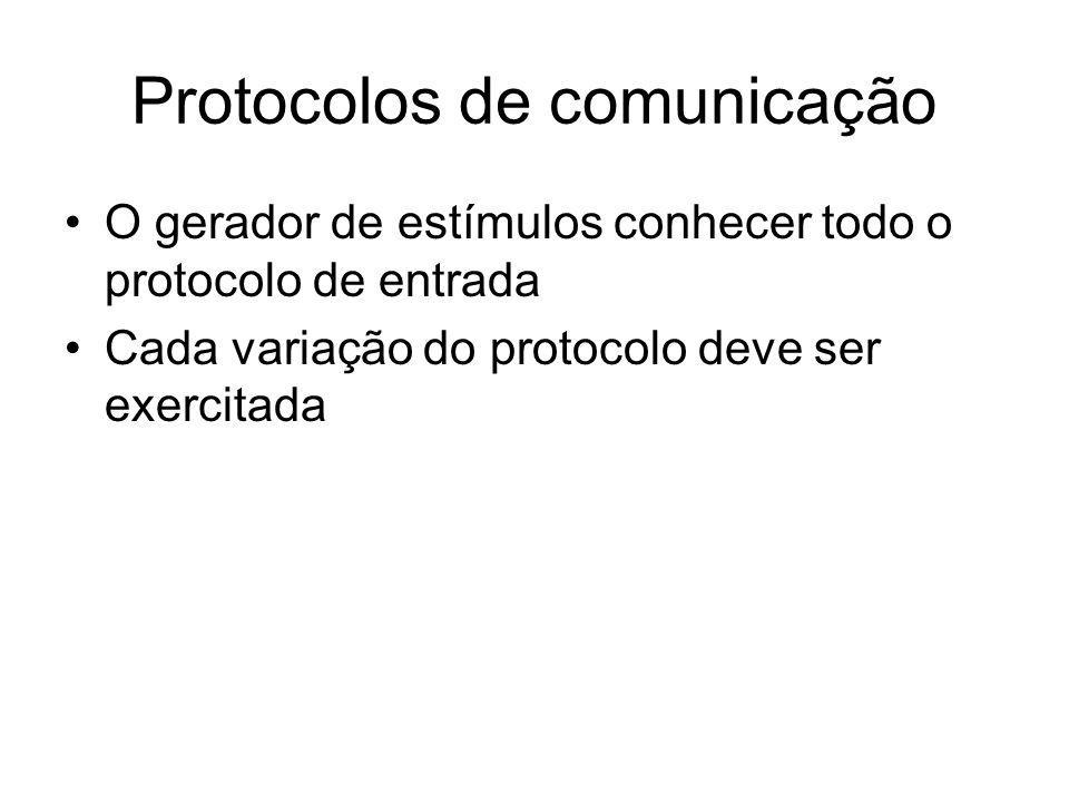 Protocolos de comunicação O gerador de estímulos conhecer todo o protocolo de entrada Cada variação do protocolo deve ser exercitada