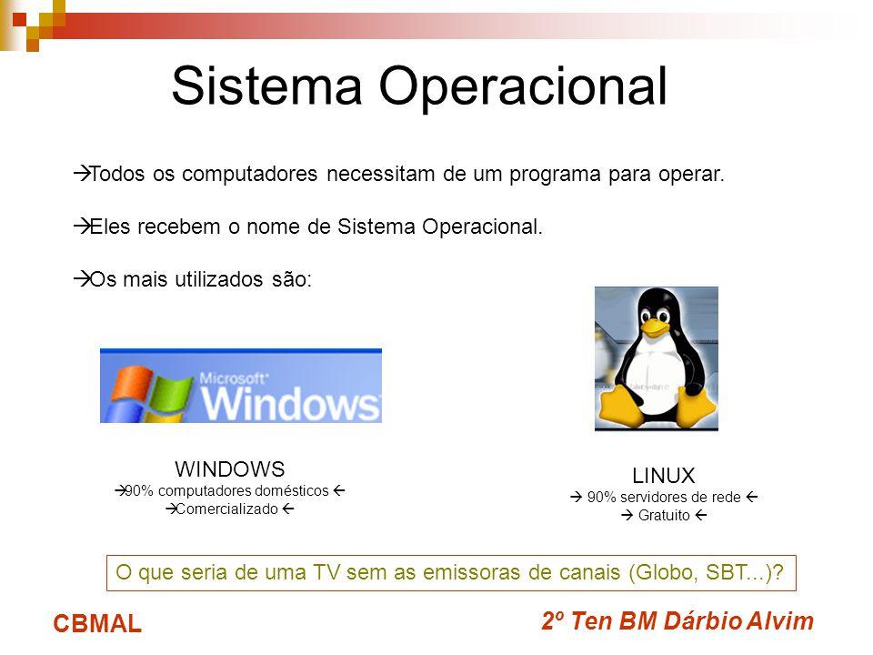 2º Ten BM Dárbio Alvim CBMAL Sistema Operacional   Todos os computadores necessitam de um programa para operar.   Eles recebem o nome de Sistema O