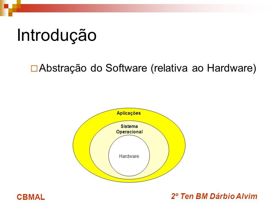2º Ten BM Dárbio Alvim CBMAL Introdução  Abstração do Software (relativa ao Hardware) Hardware Aplicações Sistema Operacional
