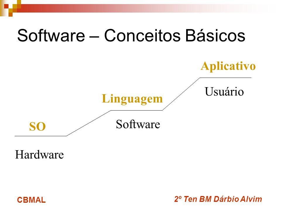 2º Ten BM Dárbio Alvim CBMAL Software – Conceitos Básicos Hardware Software Usuário SO Linguagem Aplicativo