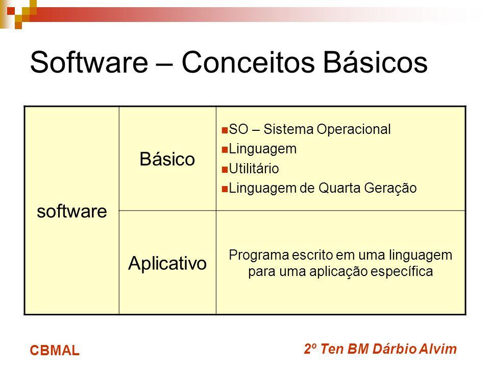 2º Ten BM Dárbio Alvim CBMAL Software – Conceitos Básicos software Básico SO – Sistema Operacional Linguagem Utilitário Linguagem de Quarta Geração Aplicativo Programa escrito em uma linguagem para uma aplicação específica