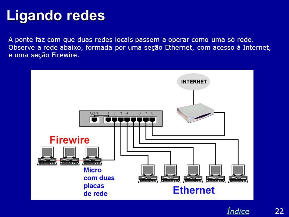 Ligando redes A ponte faz com que duas redes locais passem a operar como uma só rede.