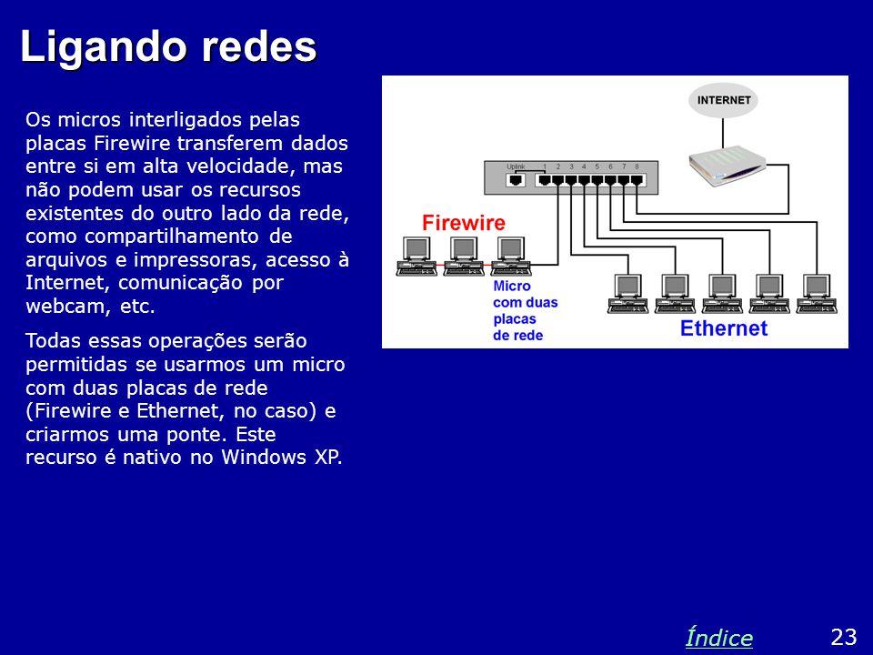 Ligando redes Os micros interligados pelas placas Firewire transferem dados entre si em alta velocidade, mas não podem usar os recursos existentes do outro lado da rede, como compartilhamento de arquivos e impressoras, acesso à Internet, comunicação por webcam, etc.