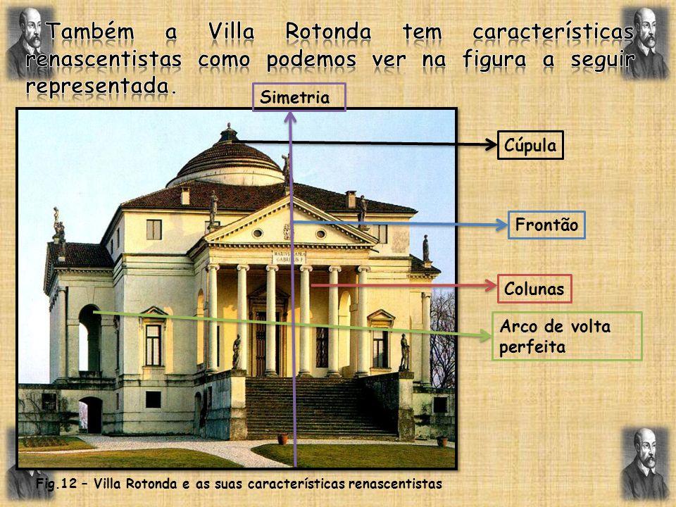 Cúpula Frontão Colunas Arco de volta perfeita Simetria Fig.12 – Villa Rotonda e as suas características renascentistas