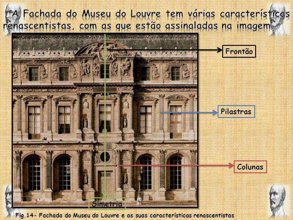 Frontão Pilastras Colunas Simetria Fig.14- Fachada do Museu do Louvre e as suas características renascentistas