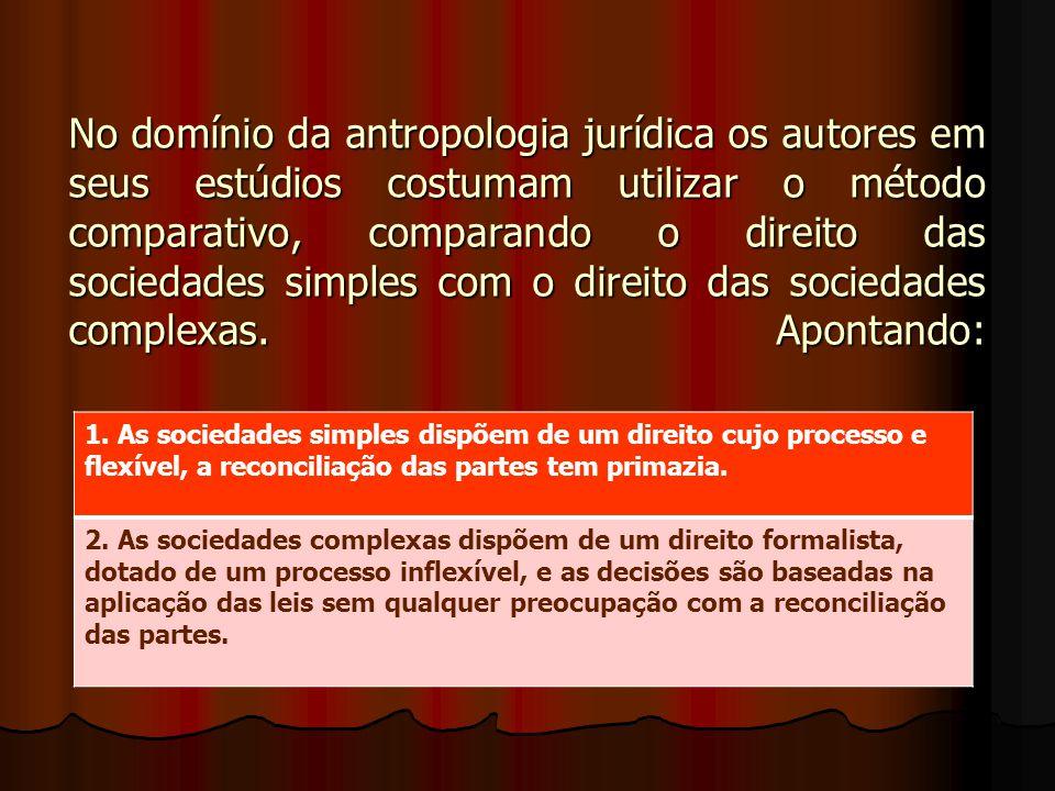 No domínio da antropologia jurídica os autores em seus estúdios costumam utilizar o método comparativo, comparando o direito das sociedades simples co