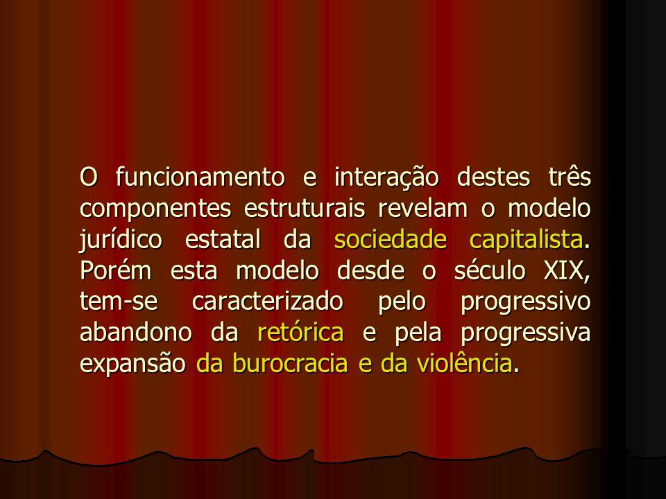O funcionamento e interação destes três componentes estruturais revelam o modelo jurídico estatal da sociedade capitalista. Porém esta modelo desde o