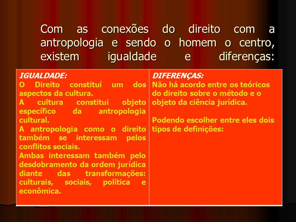 Com as conexões do direito com a antropologia e sendo o homem o centro, existem igualdade e diferenças: Com as conexões do direito com a antropologia