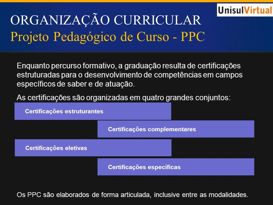 ORGANIZAÇÃO CURRICULAR Projeto Pedagógico de Curso - PPC Enquanto percurso formativo, a graduação resulta de certificações estruturadas para o desenvolvimento de competências em campos específicos de saber e de atuação.