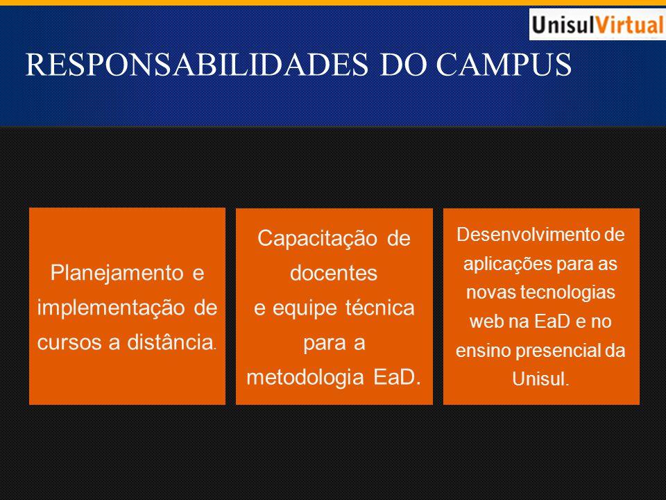 Cursos e Projetos a Distância Unidades de Aprendizagem a Distância Apoio Online Graduação, Pós- Graduação, Sequenciais, Cursos de Curta Duração, Extensão e Pesquisa.