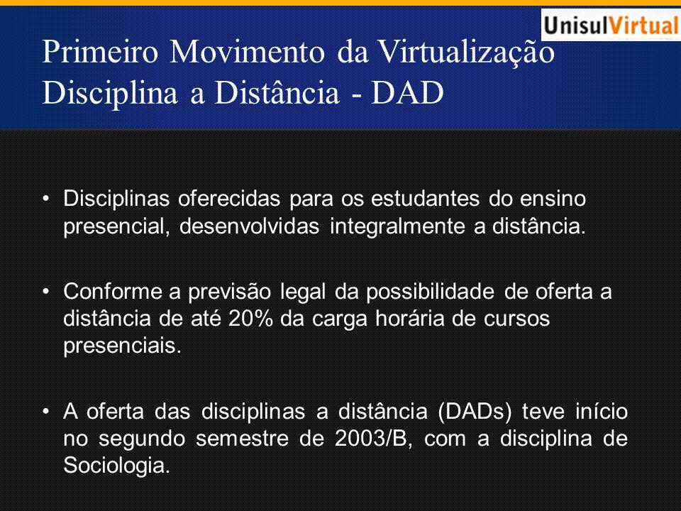 Primeiro Movimento da Virtualização Disciplina a Distância - DAD Disciplinas oferecidas para os estudantes do ensino presencial, desenvolvidas integralmente a distância.