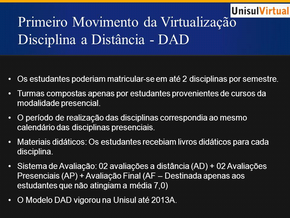 Primeiro Movimento da Virtualização Disciplina a Distância - DAD Os estudantes poderiam matricular-se em até 2 disciplinas por semestre.