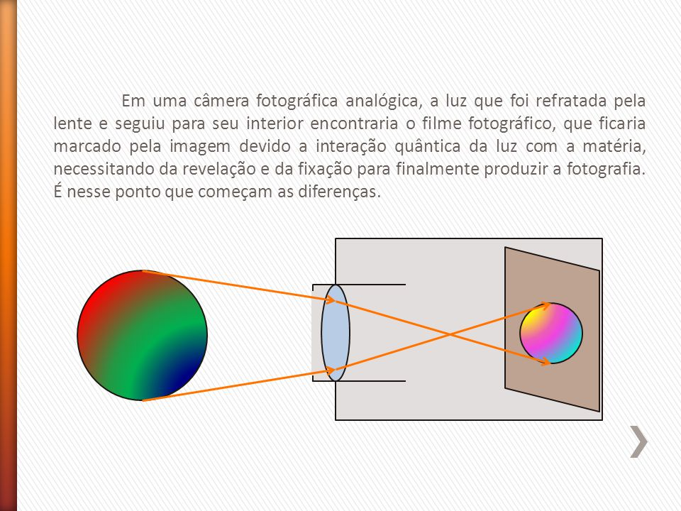 Em uma câmera fotográfica analógica, a luz que foi refratada pela lente e seguiu para seu interior encontraria o filme fotográfico, que ficaria marcado pela imagem devido a interação quântica da luz com a matéria, necessitando da revelação e da fixação para finalmente produzir a fotografia.