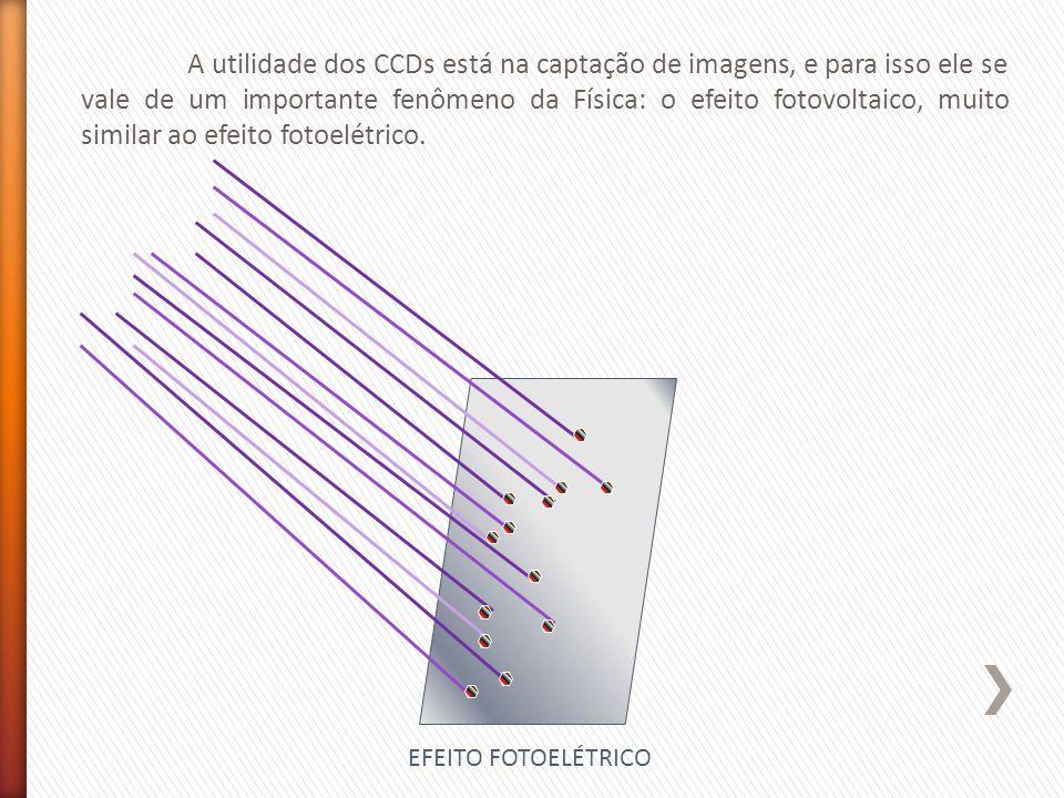 A utilidade dos CCDs está na captação de imagens, e para isso ele se vale de um importante fenômeno da Física: o efeito fotovoltaico, muito similar ao efeito fotoelétrico.