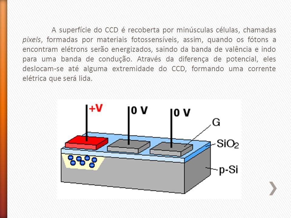 A superfície do CCD é recoberta por minúsculas células, chamadas pixels, formadas por materiais fotossensíveis, assim, quando os fótons a encontram elétrons serão energizados, saindo da banda de valência e indo para uma banda de condução.