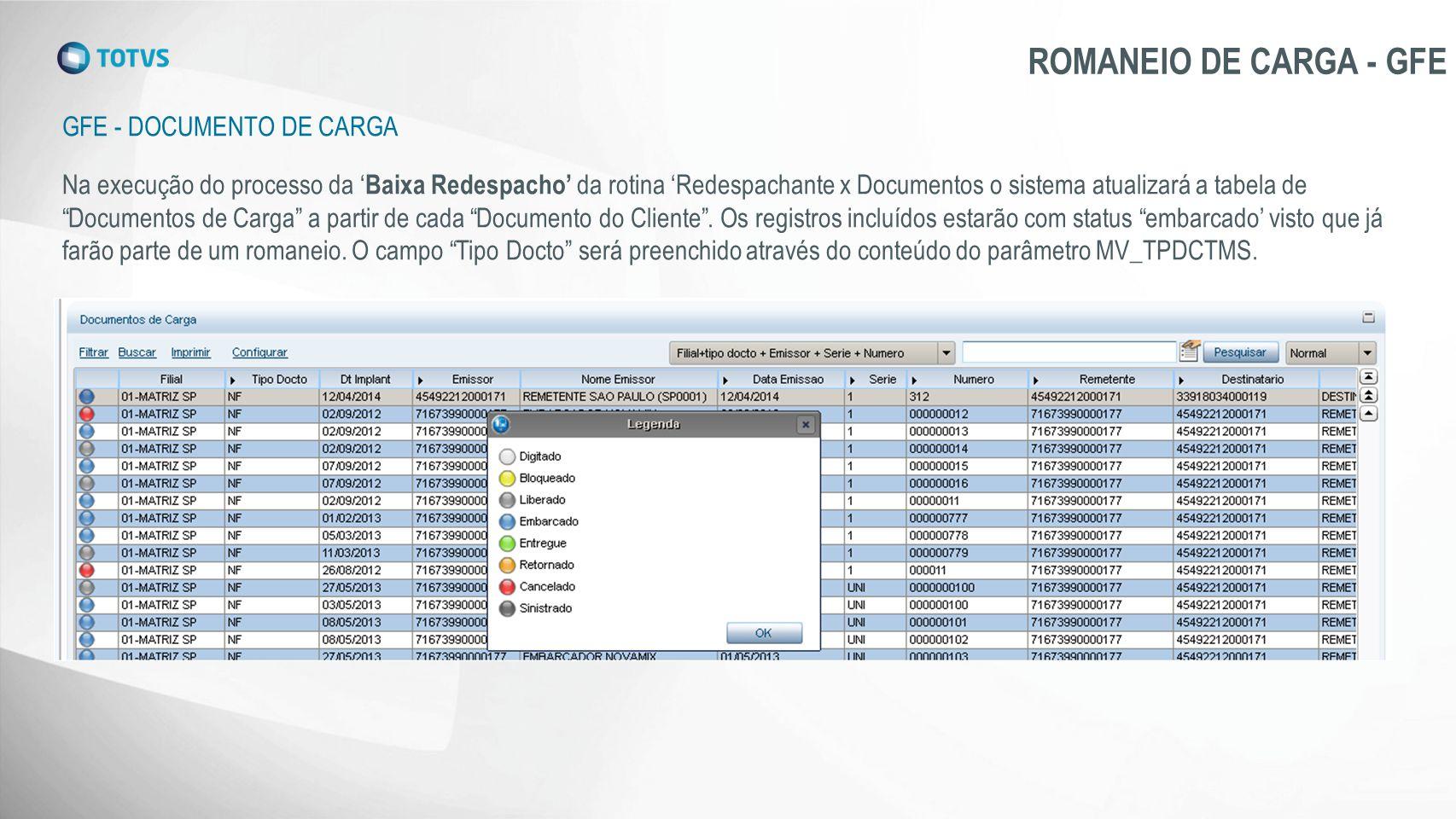 GFE - DOCUMENTO DE CARGA ROMANEIO DE CARGA - GFE Na execução do processo da ' Baixa Redespacho' da rotina 'Redespachante x Documentos o sistema atuali