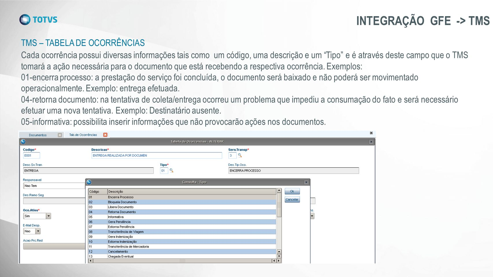 """TMS – TABELA DE OCORRÊNCIAS INTEGRAÇÃO GFE -> TMS Cada ocorrência possui diversas informações tais como um código, uma descrição e um """"Tipo"""" e é atrav"""