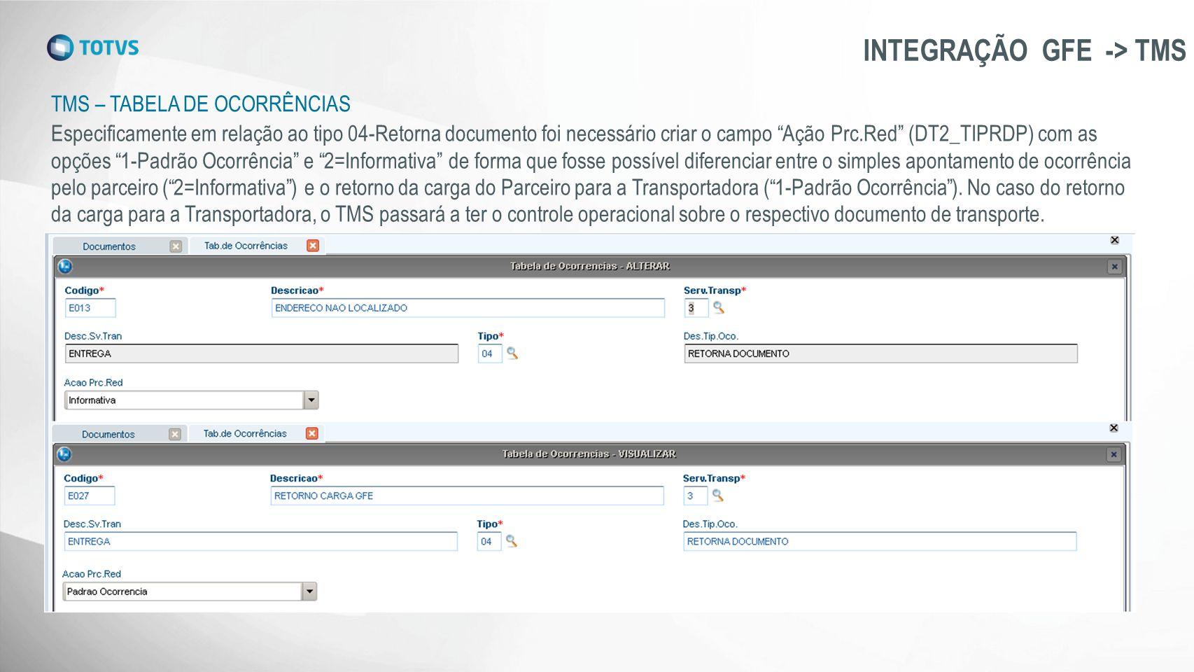 """TMS – TABELA DE OCORRÊNCIAS INTEGRAÇÃO GFE -> TMS Especificamente em relação ao tipo 04-Retorna documento foi necessário criar o campo """"Ação Prc.Red"""""""
