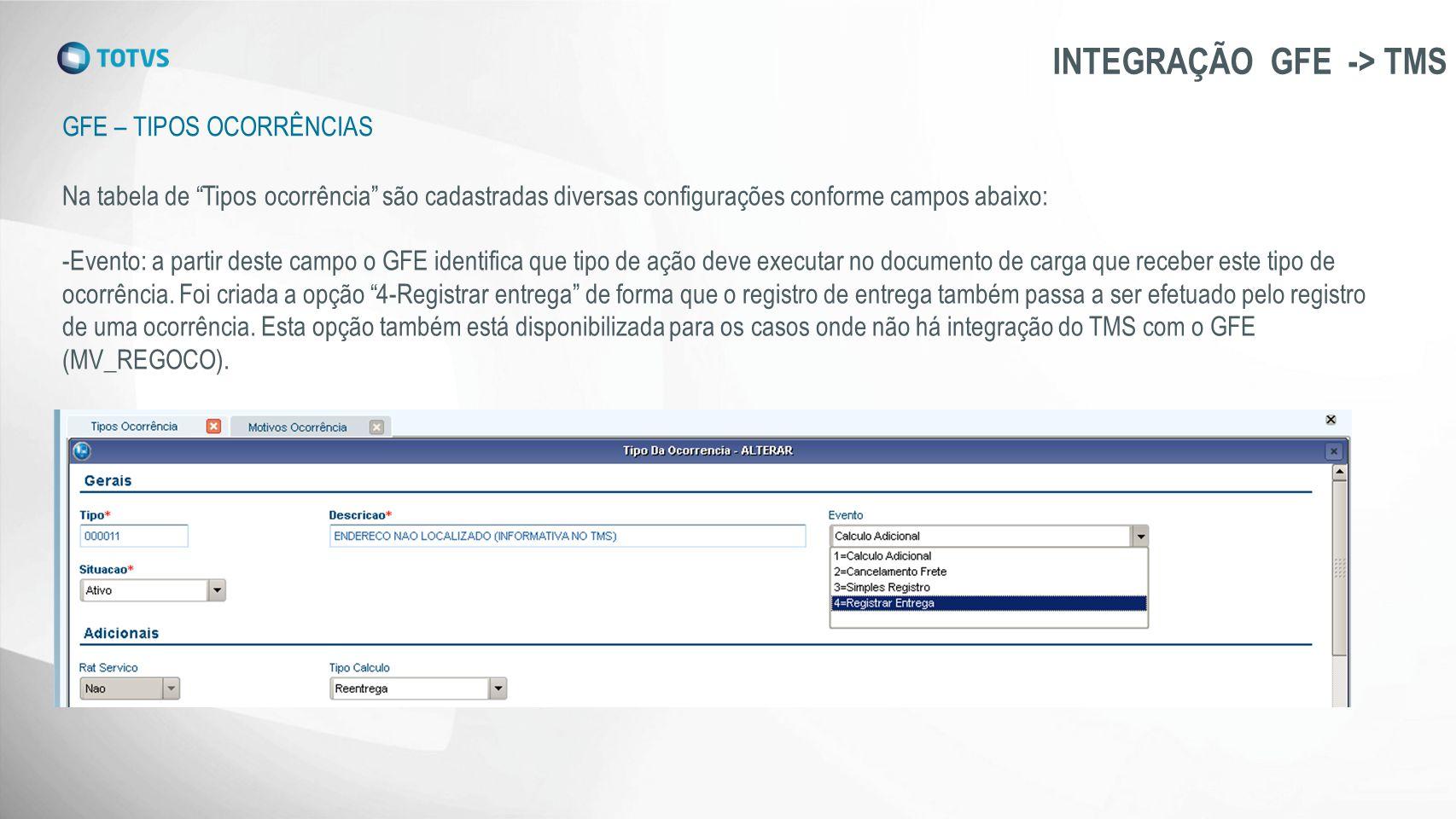 """GFE – TIPOS OCORRÊNCIAS INTEGRAÇÃO GFE -> TMS Na tabela de """"Tipos ocorrência"""" são cadastradas diversas configurações conforme campos abaixo: -Evento:"""