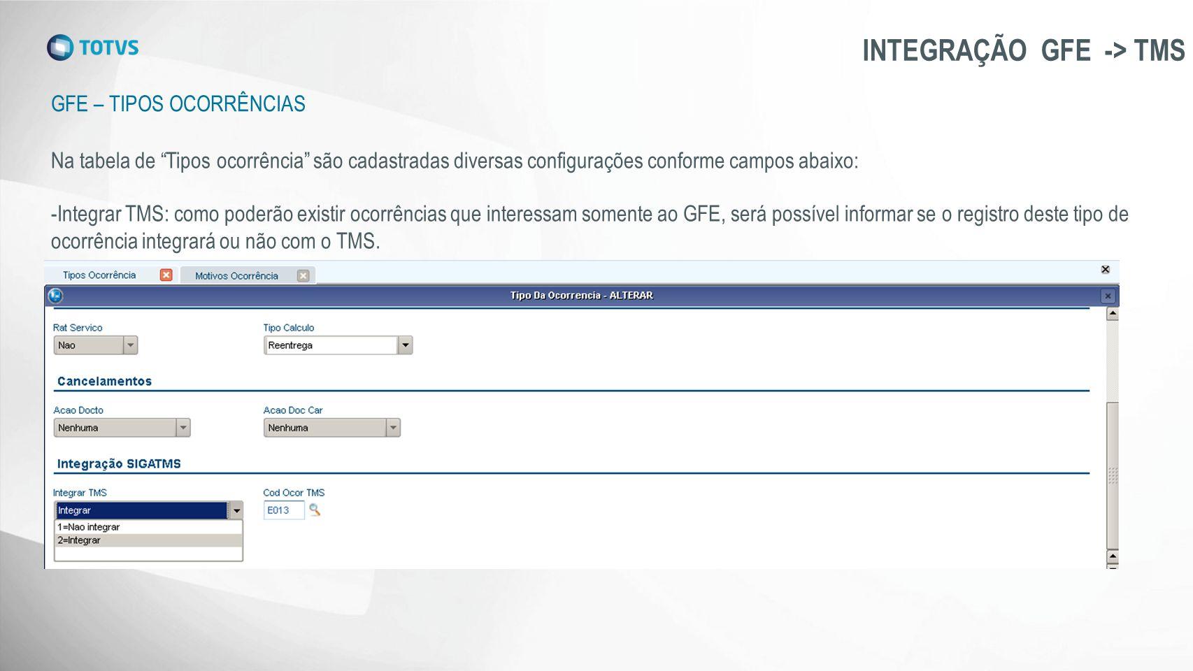 """GFE – TIPOS OCORRÊNCIAS INTEGRAÇÃO GFE -> TMS Na tabela de """"Tipos ocorrência"""" são cadastradas diversas configurações conforme campos abaixo: -Integrar"""